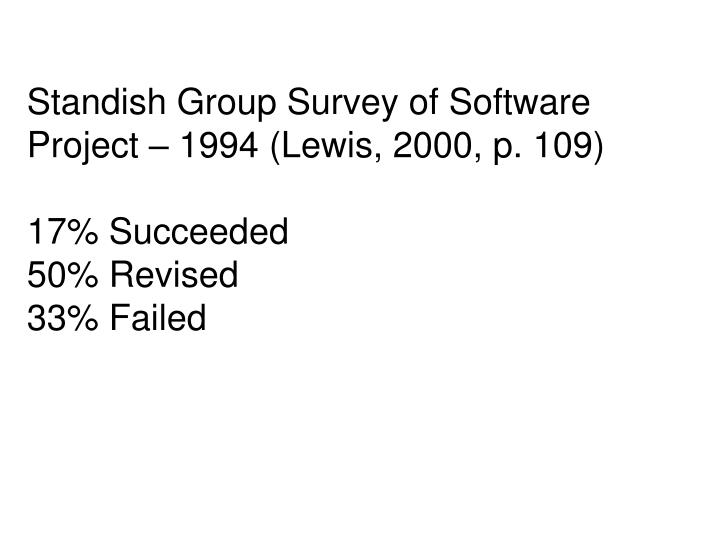 Standish Group Survey of Software Project – 1994 (Lewis, 2000, p. 109)