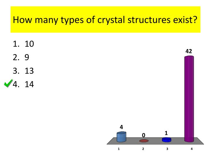 how many types of crystal structures exist n.