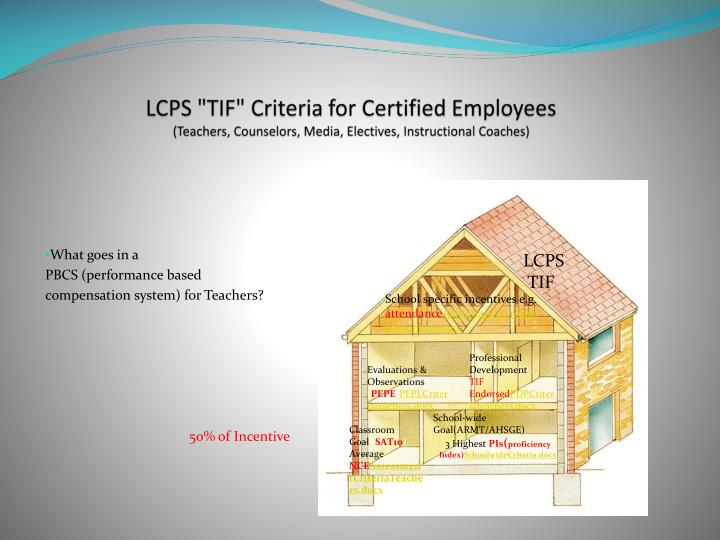 """LCPS """"TIF"""" Criteria for Certified Employees"""