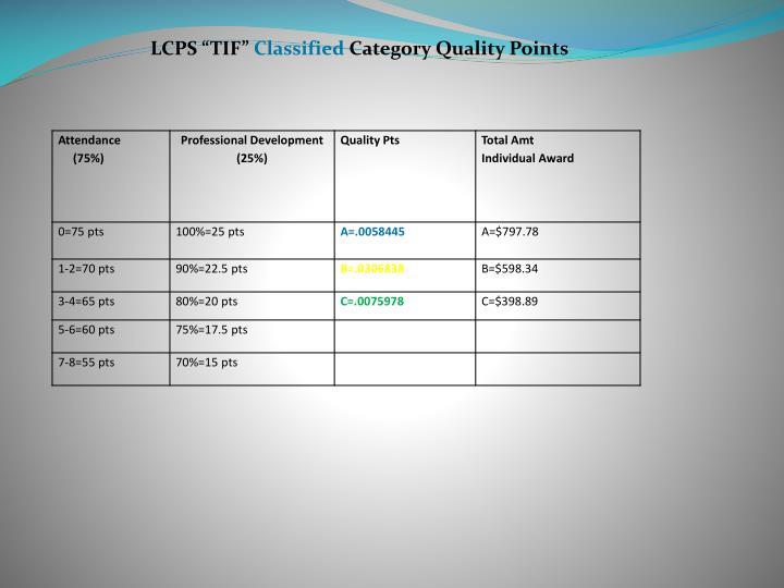 """LCPS """"TIF"""""""