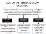 komunikasi internal dalam organisasi