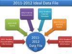2011 2012 ideal data file