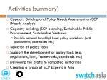 activities summary