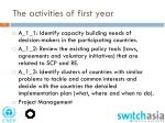 the activities of first year