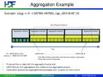 aggregation example1