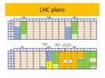 lhc plans