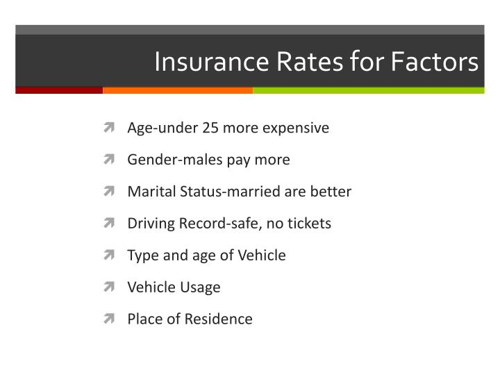Insurance Rates for Factors