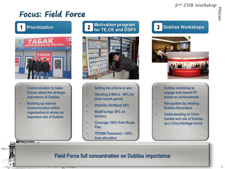 Focus: Field Force