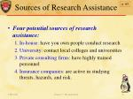 sources of research assistance