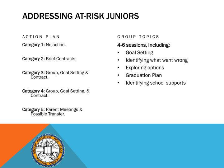 Addressing At-Risk Juniors