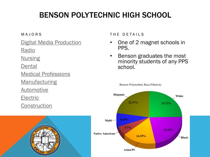 Benson polytechnic high school