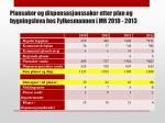 plansaker og dispensasjonssaker etter plan og bygningslova hos fylkesmannen i mr 2010 2013