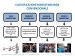 classificazioni marketing non convenzionale