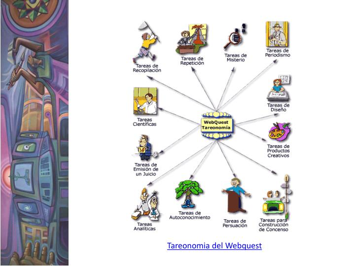 Tareonomia
