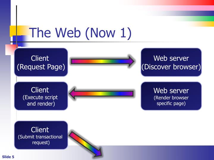 The Web (Now 1)