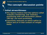 the concept discussion points2