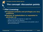 the concept discussion points5