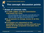 the concept discussion points6