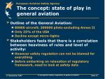the concept state of play in general aviation