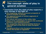 the concept state of play in general aviation3