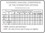 economic analysis comparison of the connection options