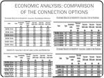 economic analysis comparison of the connection options2