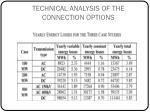 technical analysis of the connection options1