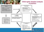 child rights situation analysis in practice