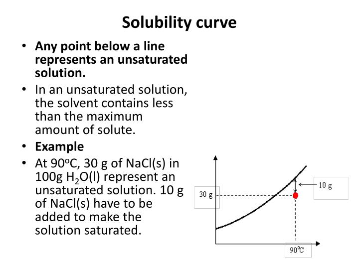 Ppt Solubility Curve Powerpoint Presentation Id6497715