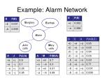 example alarm network