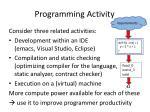 programming activity
