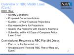 overview of rbc model laws cont