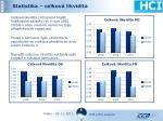 statistika celkov likvidita