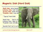 magnetic disk hard disk