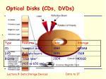 optical disks cds dvds