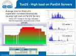 tue25 high load on panda servers