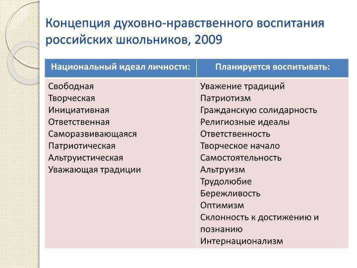 Концепция духовно-нравственного воспитания российских школьников, 2009