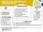 quality innovation network qin qio work