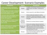 career development scenario examples