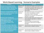work based learning scenario examples