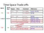 time space trade offs
