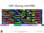 gpu sharing with pme