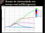 ensaio de citotoxidade em tempo real xcelligence1