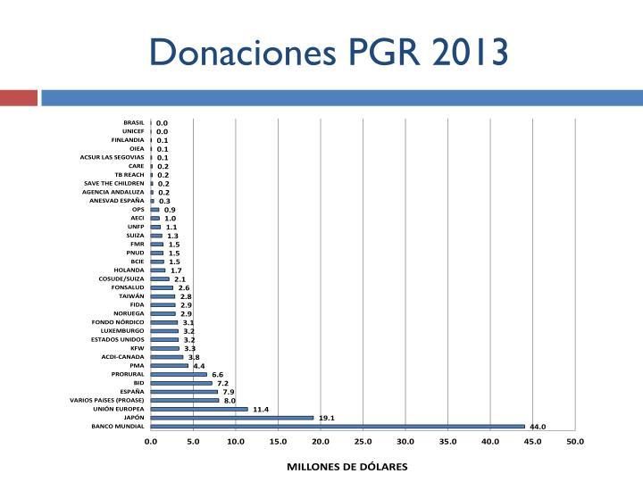 Donaciones PGR 2013