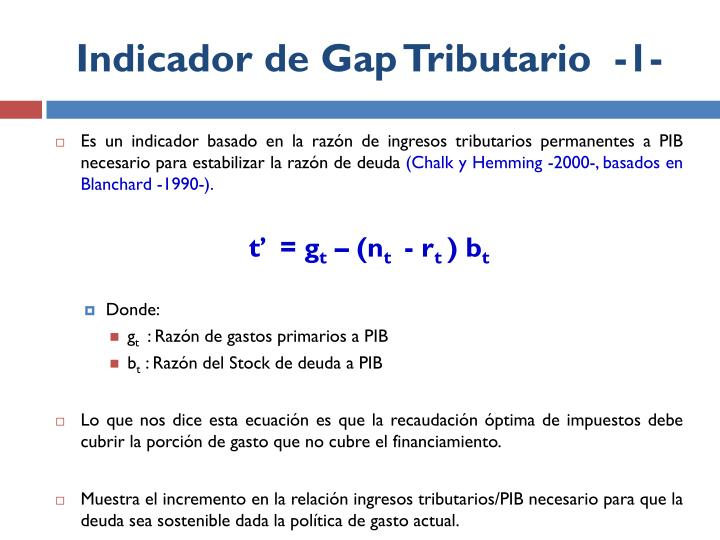 Indicador de Gap Tributario  -1-