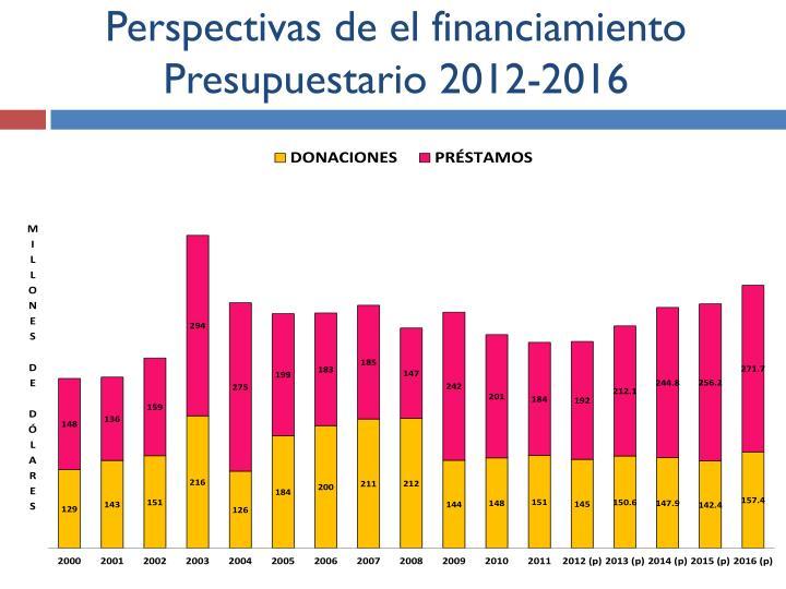 Perspectivas de el financiamiento Presupuestario 2012-2016