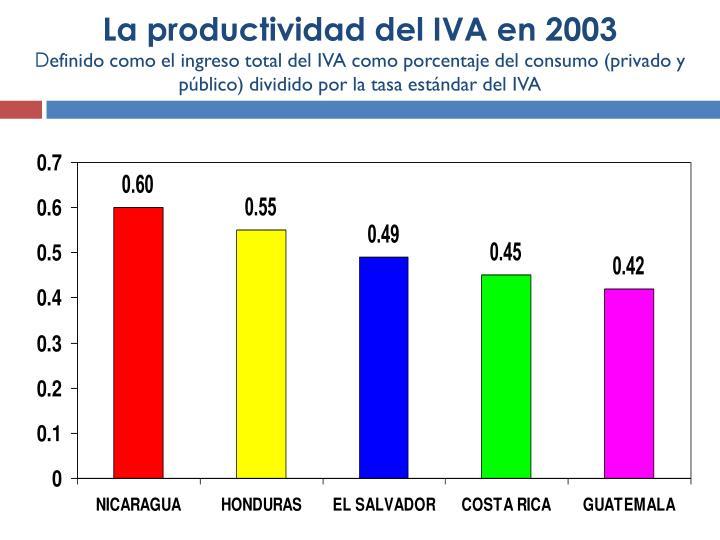 La productividad del IVA en 2003