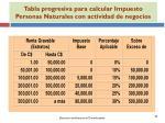 tabla progresiva para calcular impuesto personas naturales con actividad de negocios