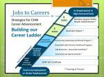 jobs to careers19