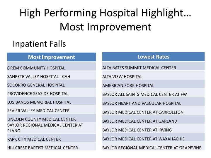 High Performing Hospital Highlight…